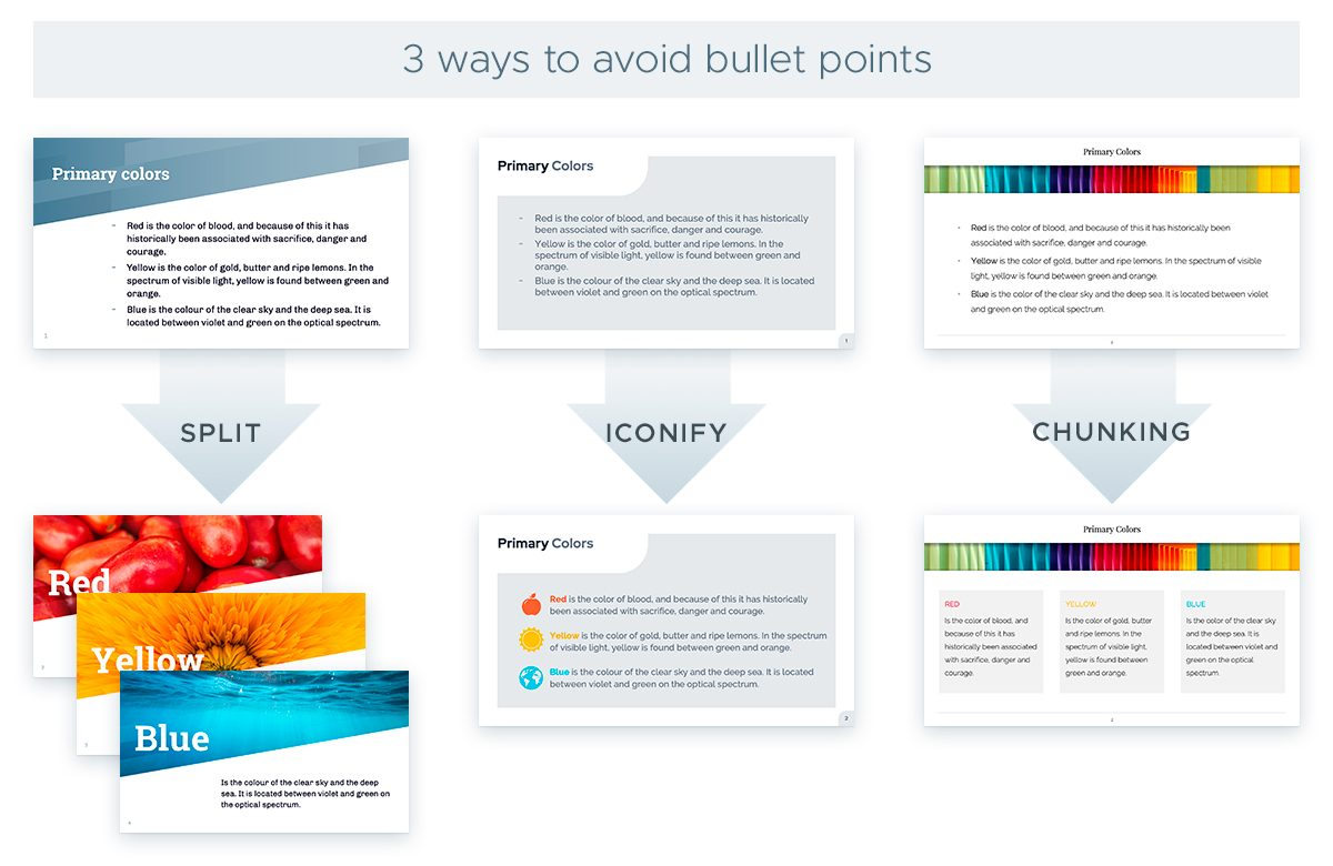 What can I use instead of bullet points in a presentation